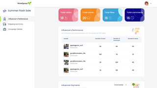View your engagement metrics directly from Shopify