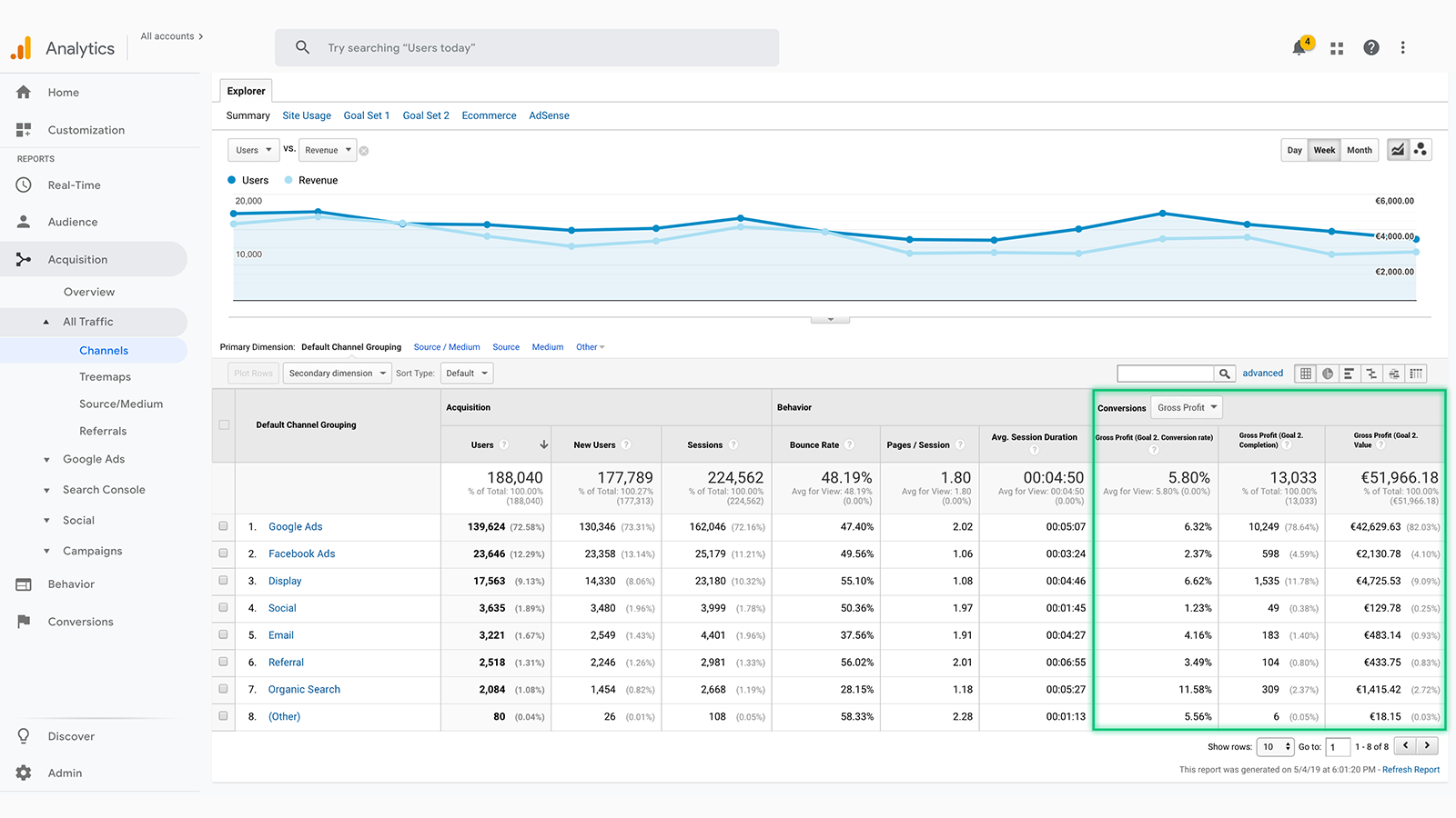 Track real-time profit per sale in Google Analytics.