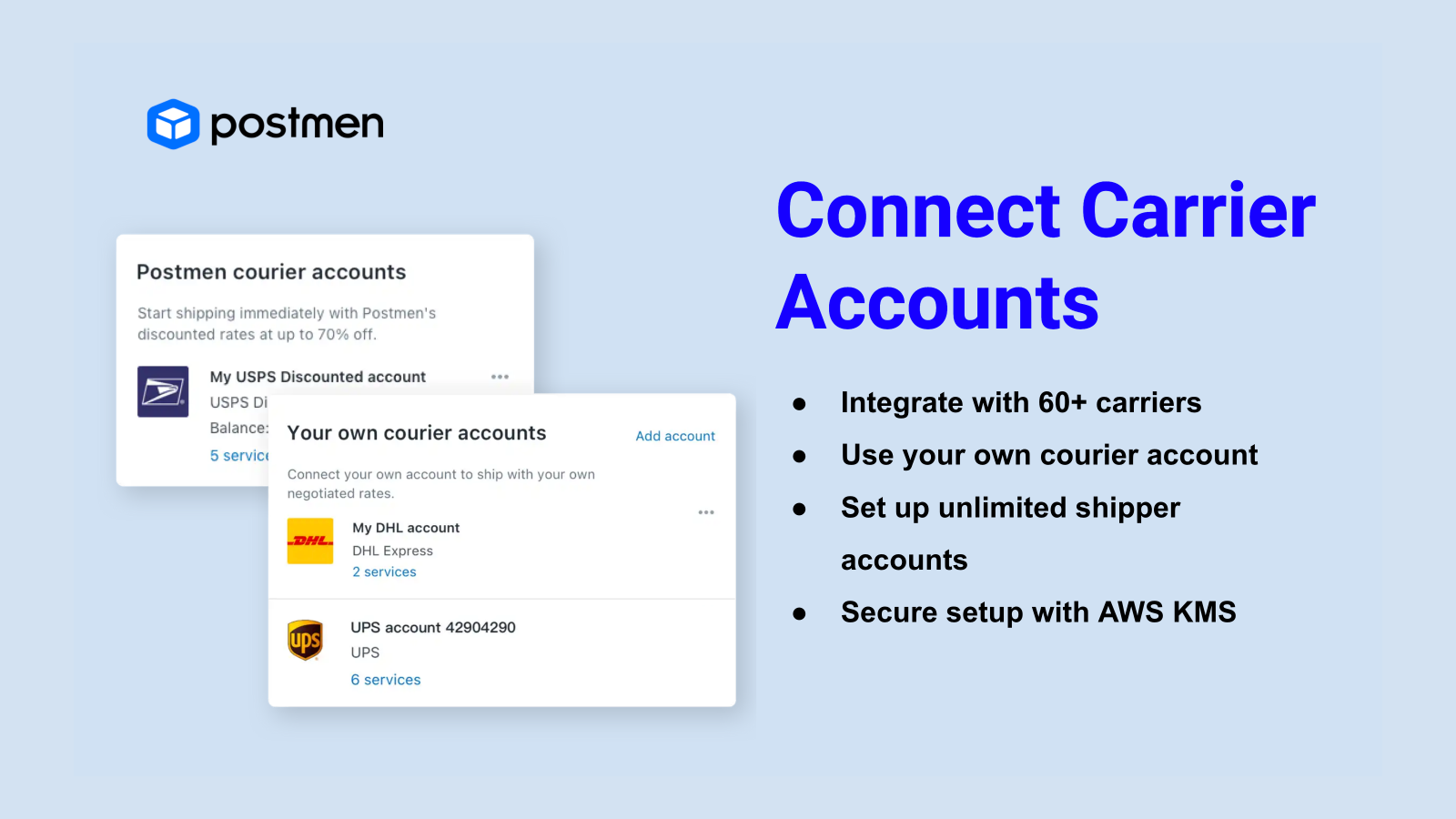 Integrate with 60+ couriers