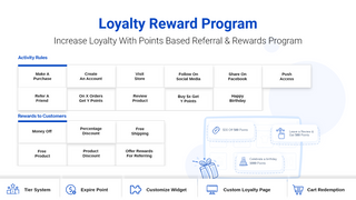 AiTrillion Loyalty Rewards Program Points