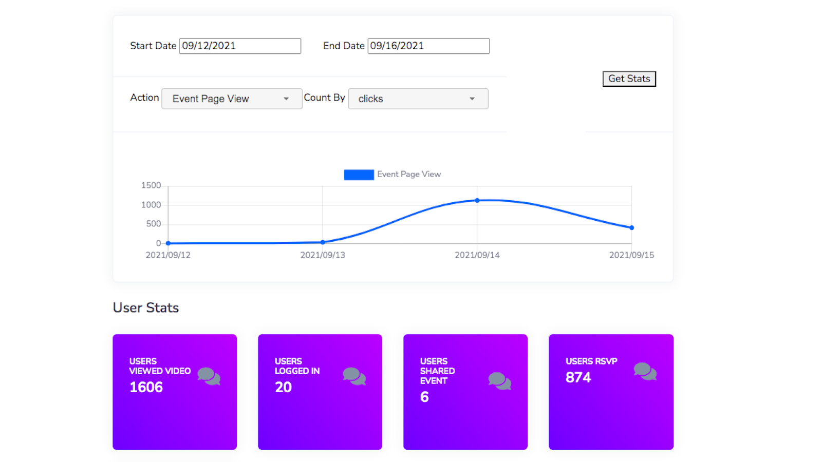 Rich user and event analytics