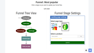 funify funnel
