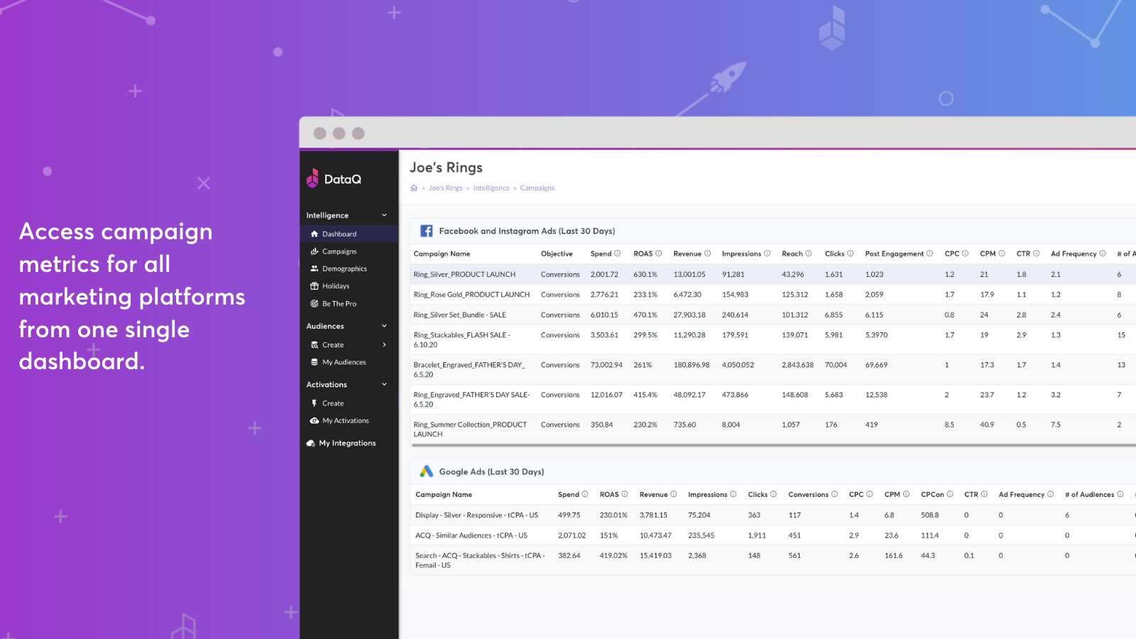 Campaign headquarters by DataQ for Shopify merchants.