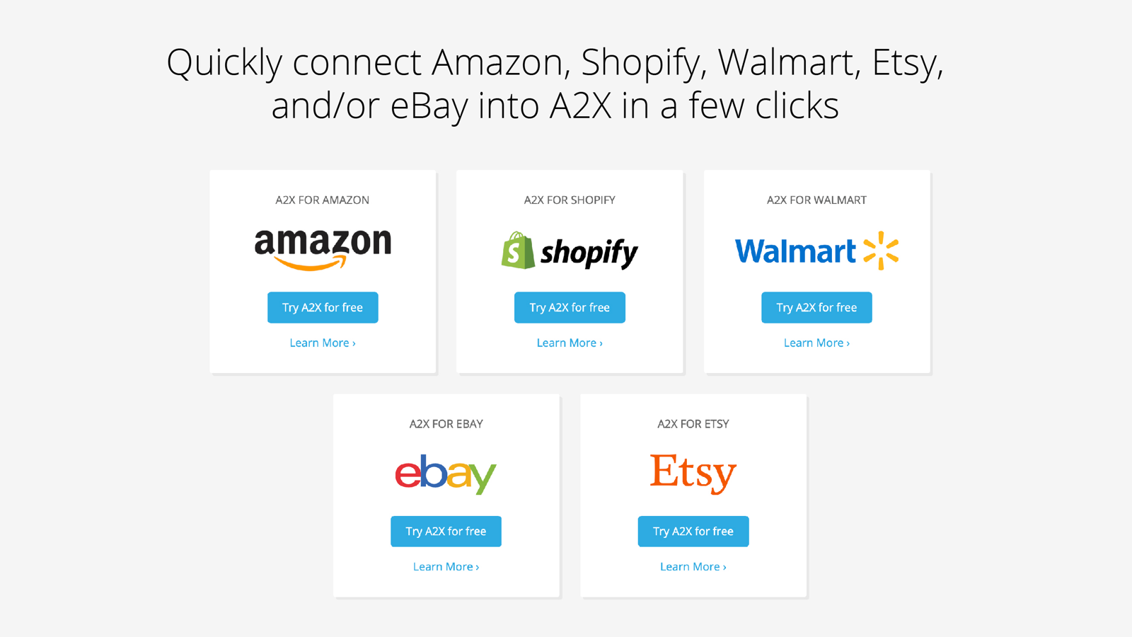 Connects Shopify, Amazon, Walmart, Etsy and eBay into accounting
