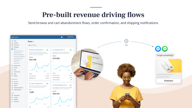 Revenue driving browse and abandon cart flows