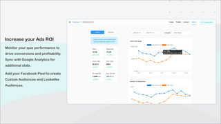Monitor quiz performance to drive conversions and profitability