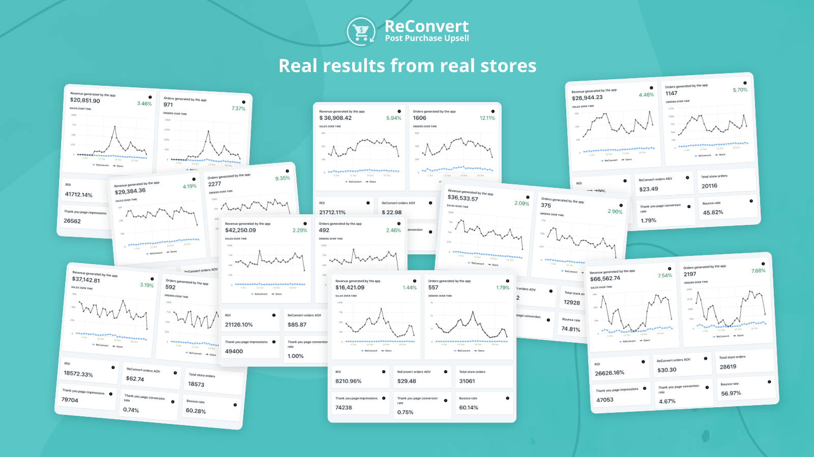 Advanced analytics and reporting - track everything and optimize