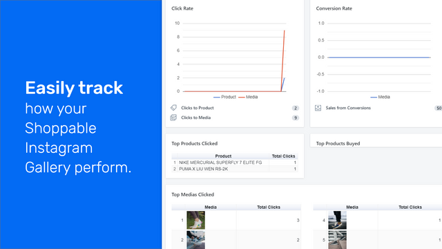 Easily track how your Shoppable Instagram Feed perform