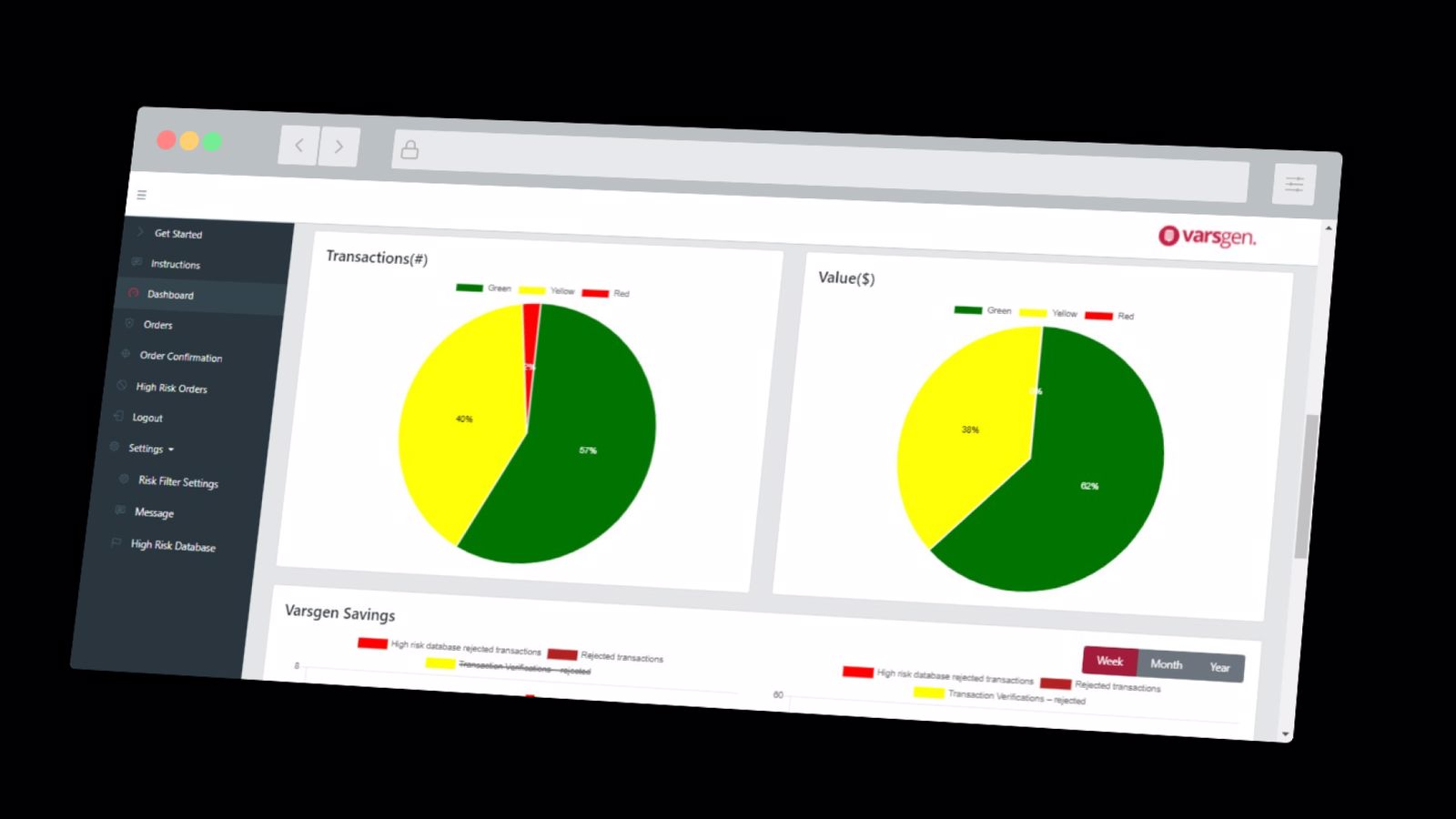 Dashboard that keeps you on top of your orders and fraud.