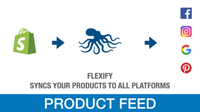 Flexify syncs your products to all platforms