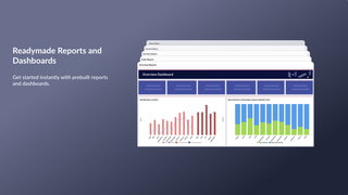 Sales, Order, Products, Customer, Shipment Reports & Dashboards