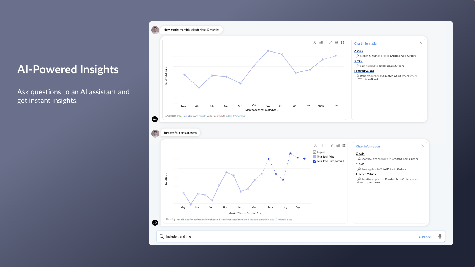 Forecast, Trend line, What-if analysis, AI Reports & Dashboards
