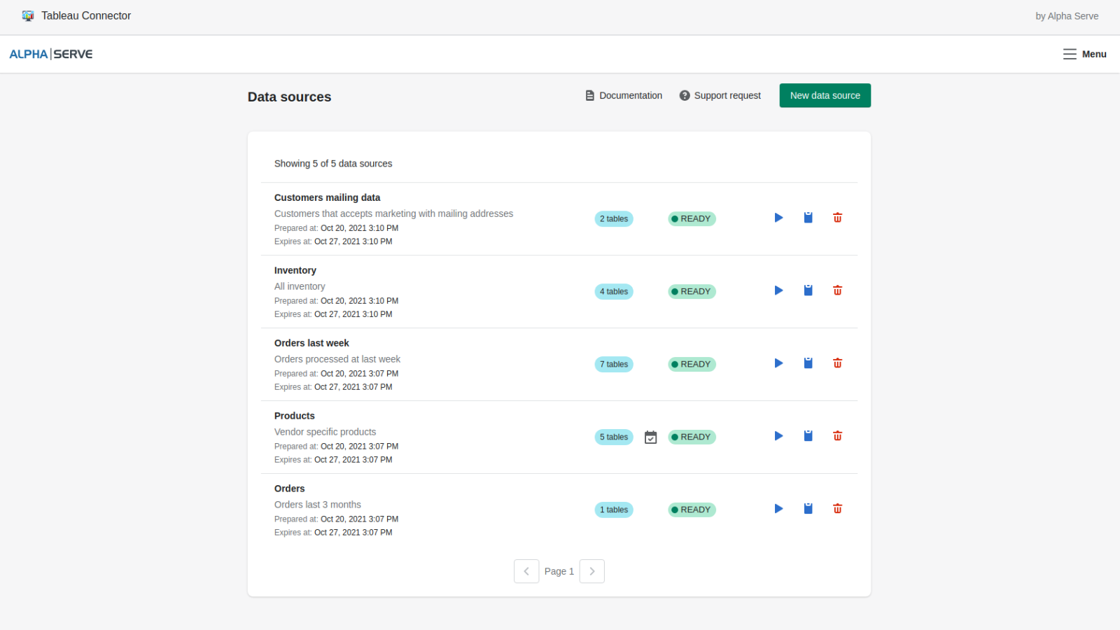 Main Screen: data sources for tableau shopify integration