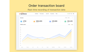 Order transaction board   Real-time recording of transaction dat