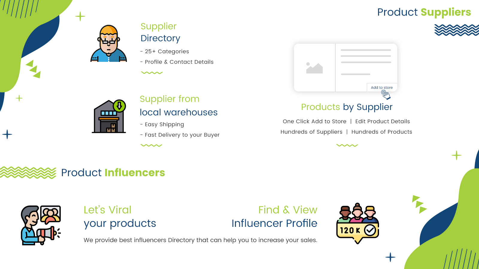 Supplier and Influencers