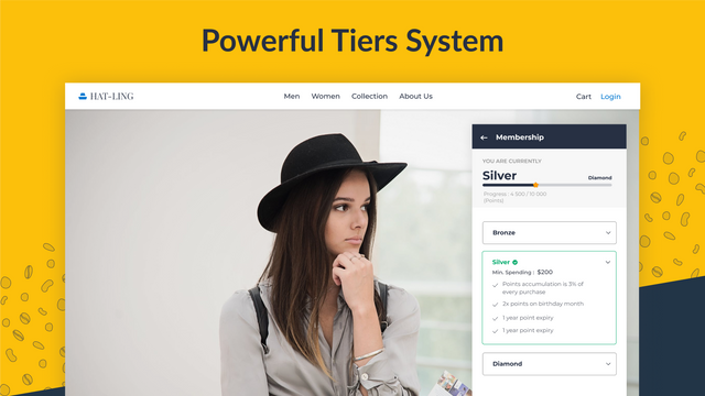 Powerful Tiers System