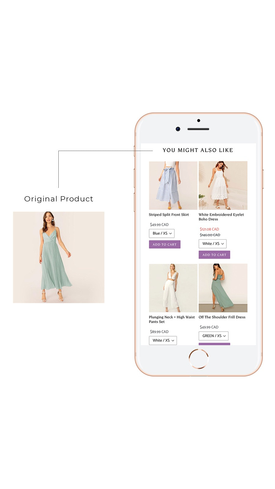 Mobile Product Listing
