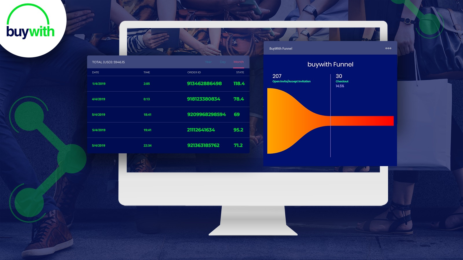 Dashboard, less abandoned cart, order tracking, measure ROI