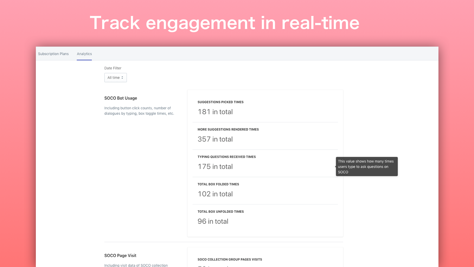 Task engagement in real-time