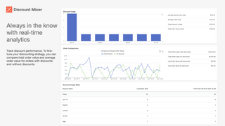 Always in the know with real-time analytics