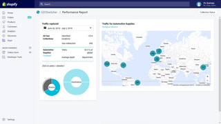 Location-based redirections real-time report