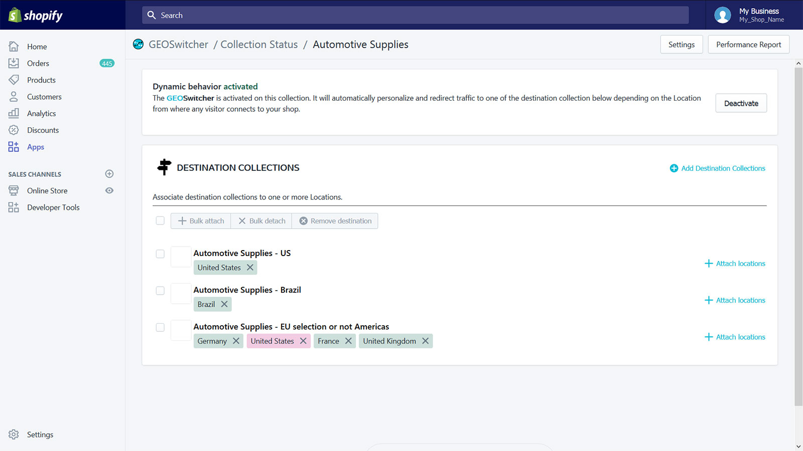Intuitive collection content personalization & behavioral setup