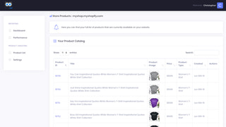 Manage Your Products Visibility And Related Settings