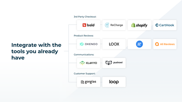 Integrate with the tools you already have