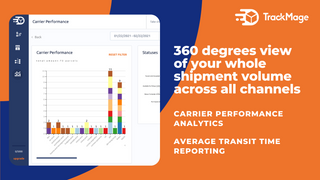 360 degrees view of your shipment volume across all channels