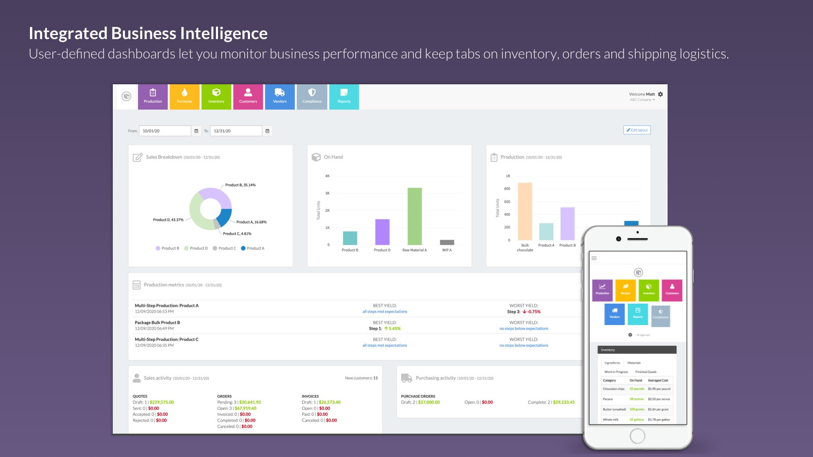 Business Intelligence to run your store efficiently