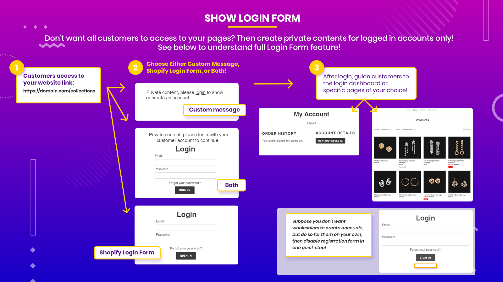 Allow logged in members only with Show Login Form features!