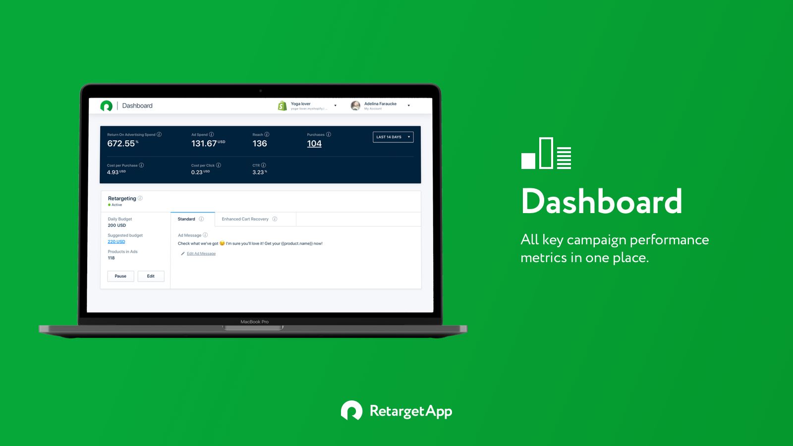 All key campaign performance metrics in one dashboard