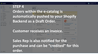 Step 4 Final step, order is sent to Shopify Draft Order