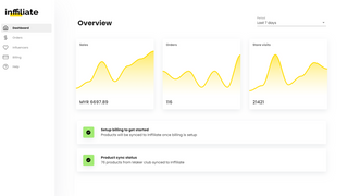 Inffiliate dashboard page
