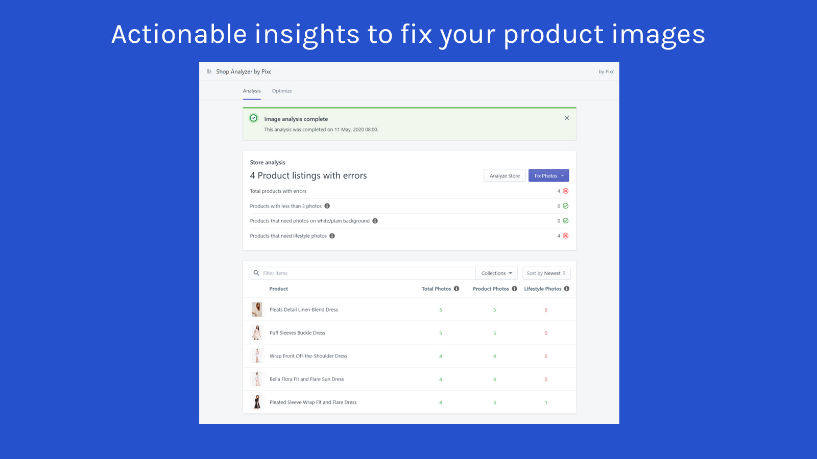 actionable report on your product photos