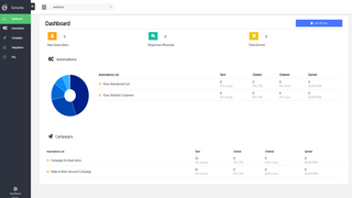 Flow/Campaign Performance Dashboard