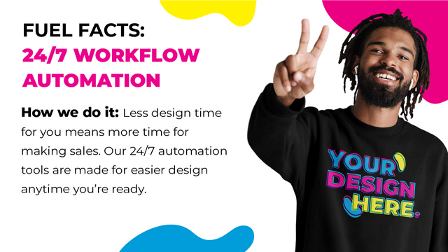 Fuel: Print on Demand - Workflow Automation