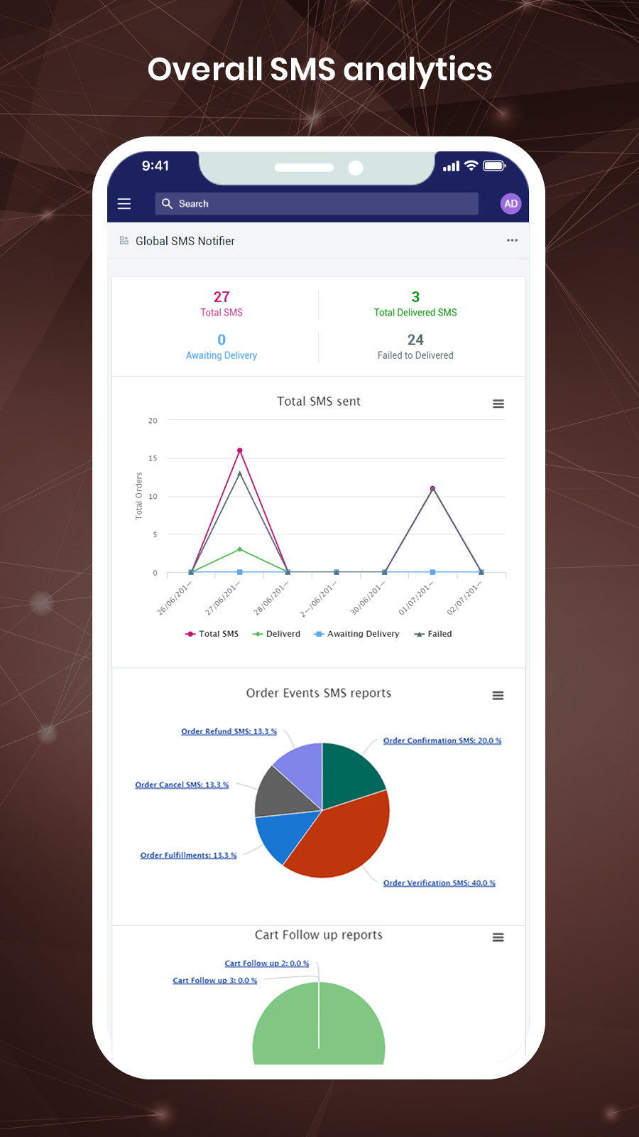 mobile friendly reports
