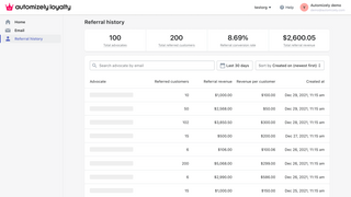 Automizely Loyalty admin page - referral history