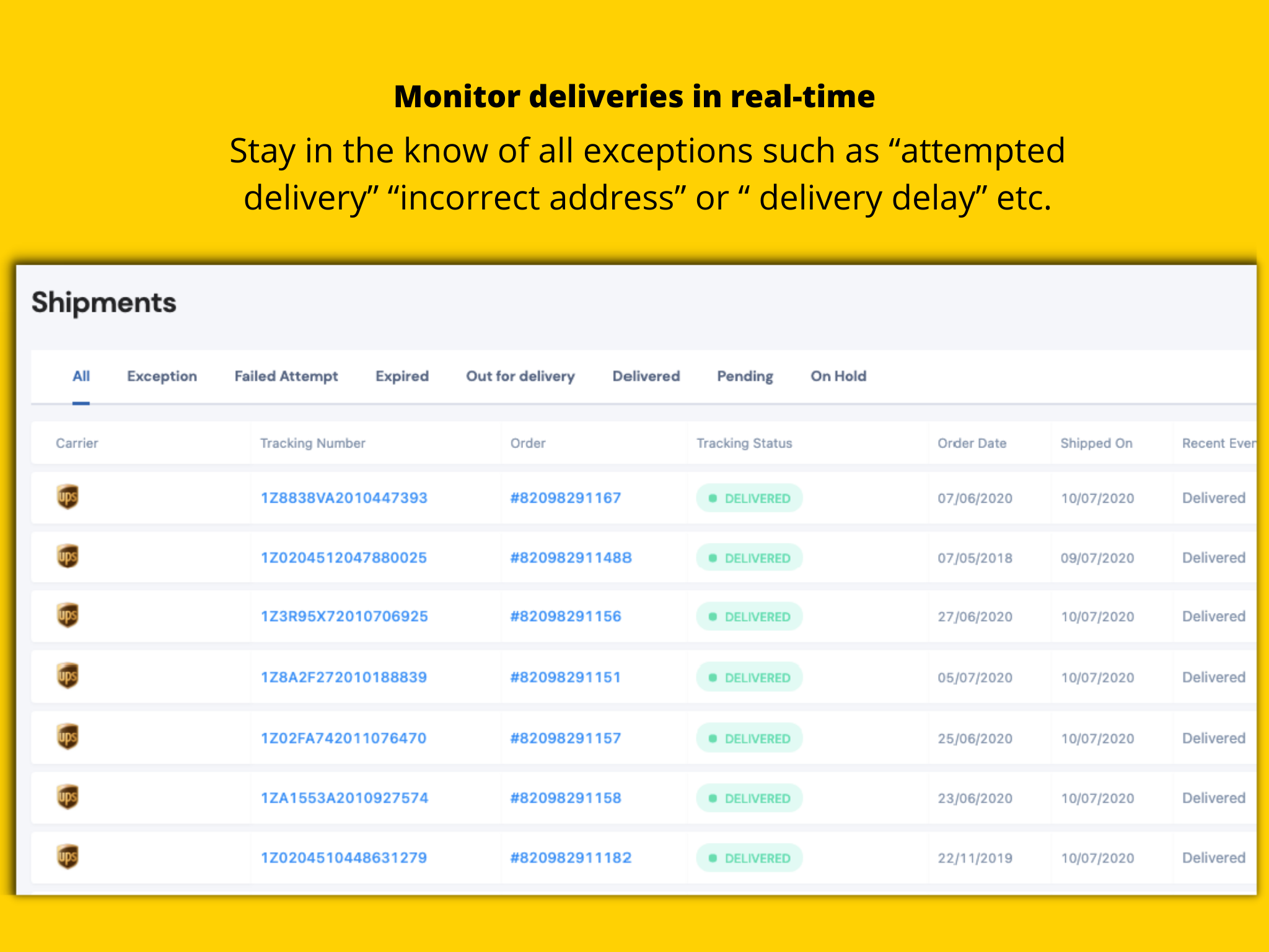 Real-time order delivery monitoring