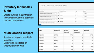 Bundle Inventory Updated Automatically