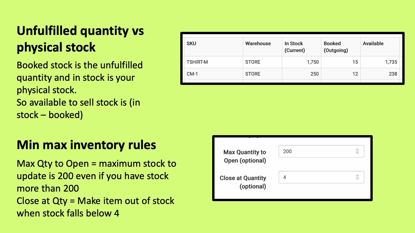 Unfulfilled quantity in orders vs current physical stock