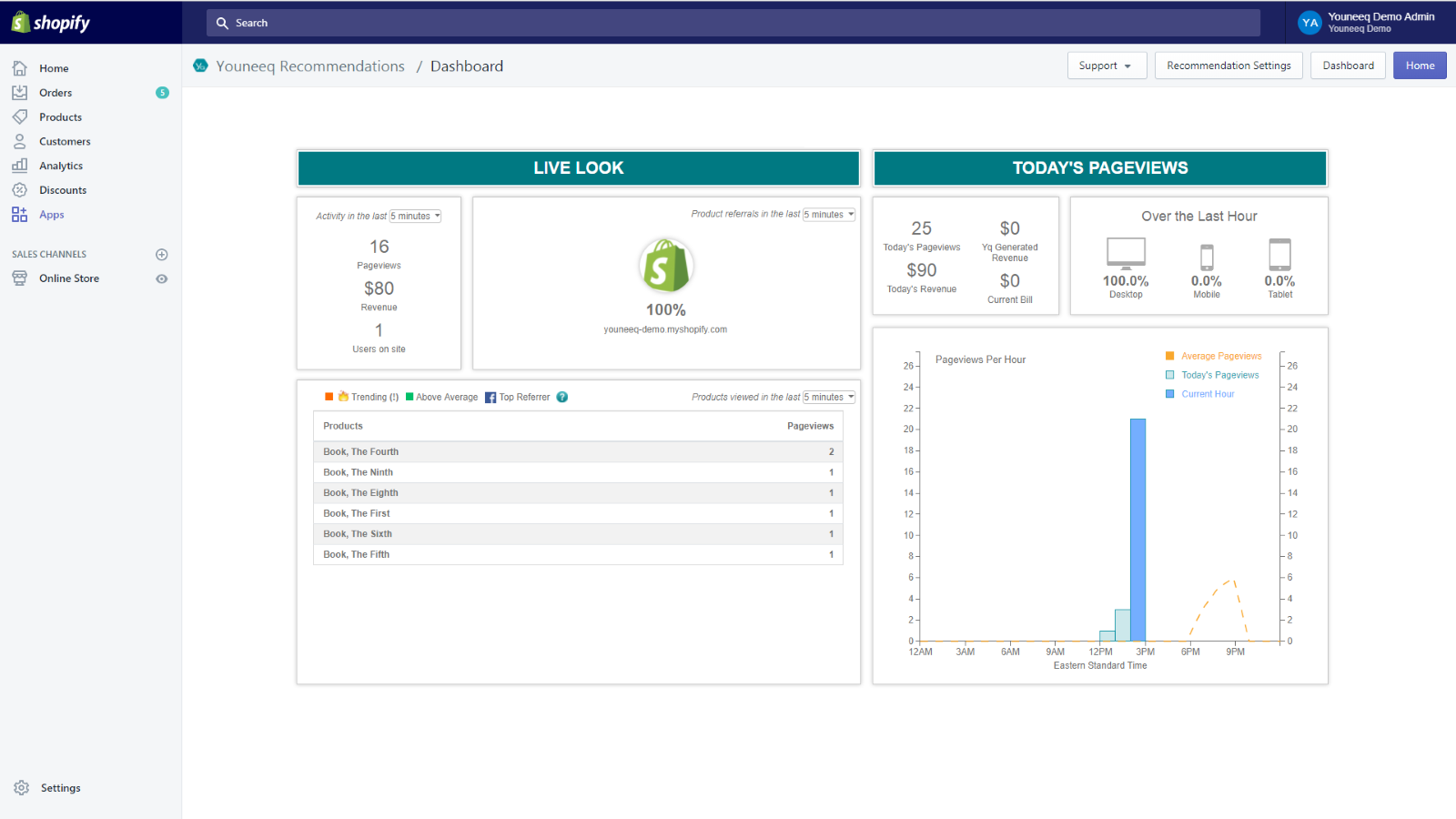 Screenshot of the in-app dashboard for a demo store.