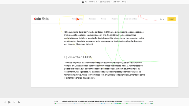yandex metrica recorded sessions for shopify