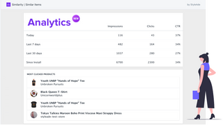 Analytics dashboard to track click through