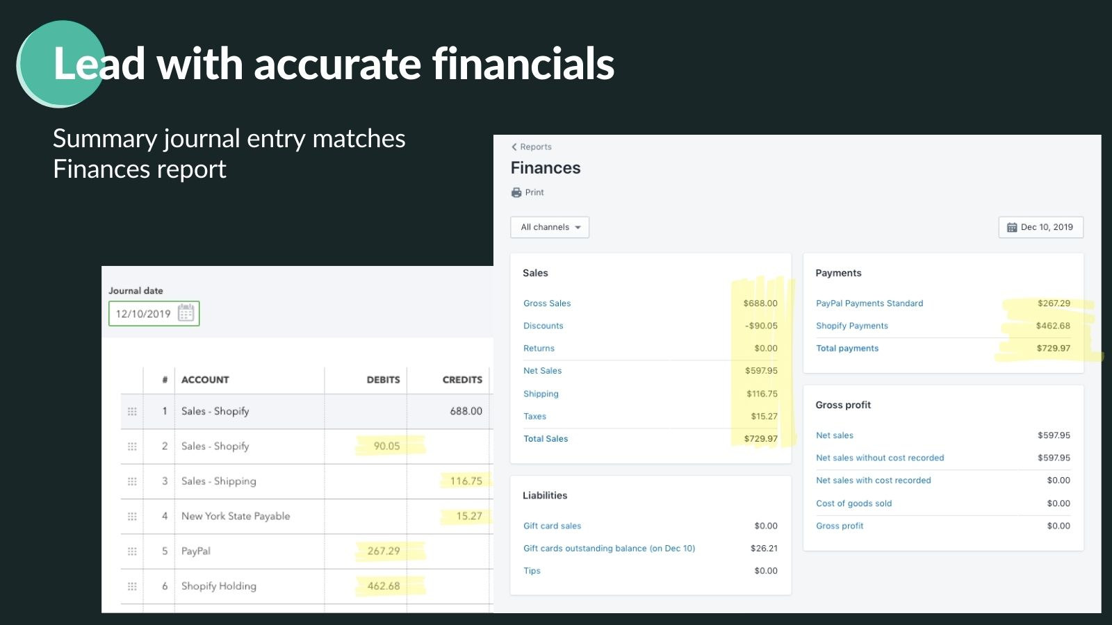 Summary Journal Entry Matches Finances Report