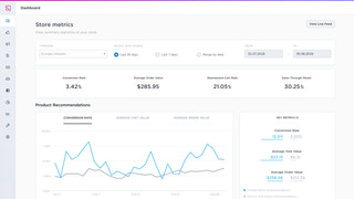 Nosto dashboard: real-time analytics