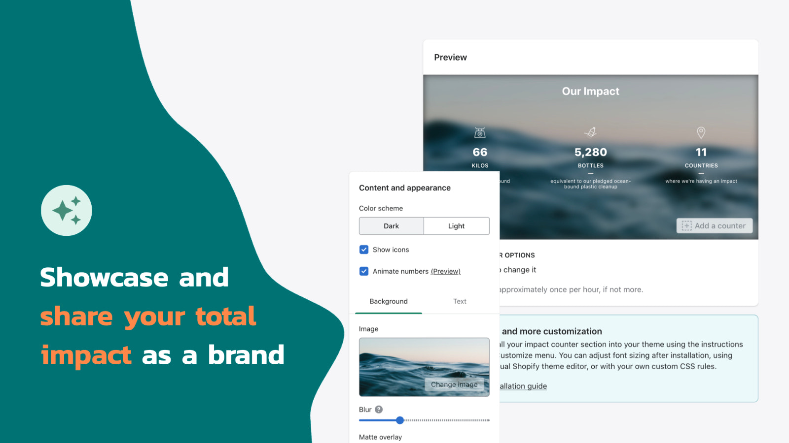Showcase and share your total impact as a brand