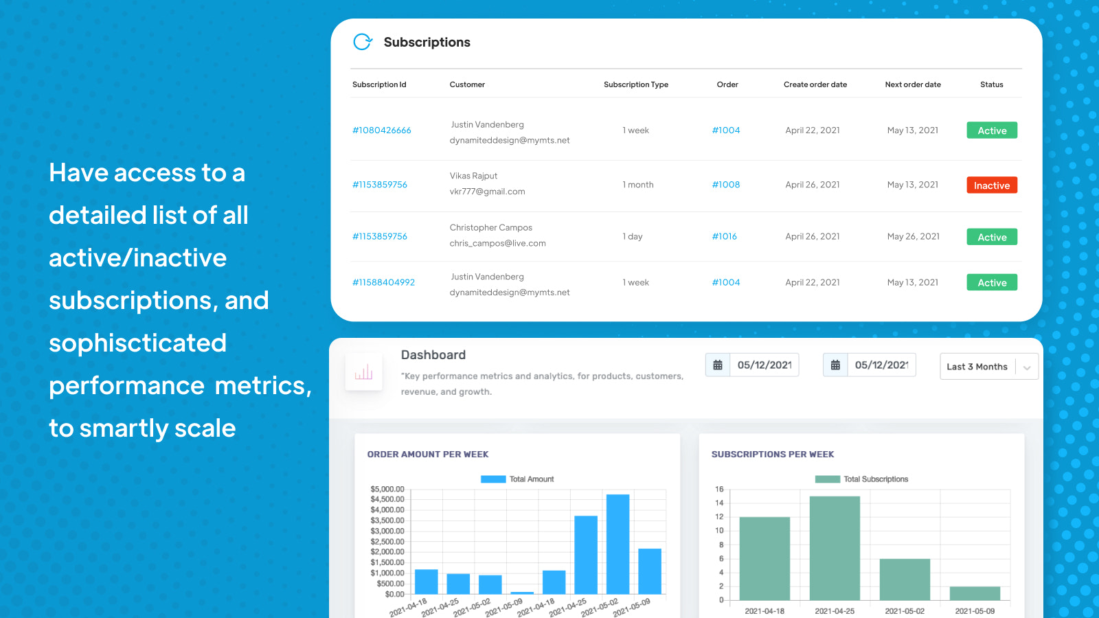 Detailed subscriptions view and rich analytics