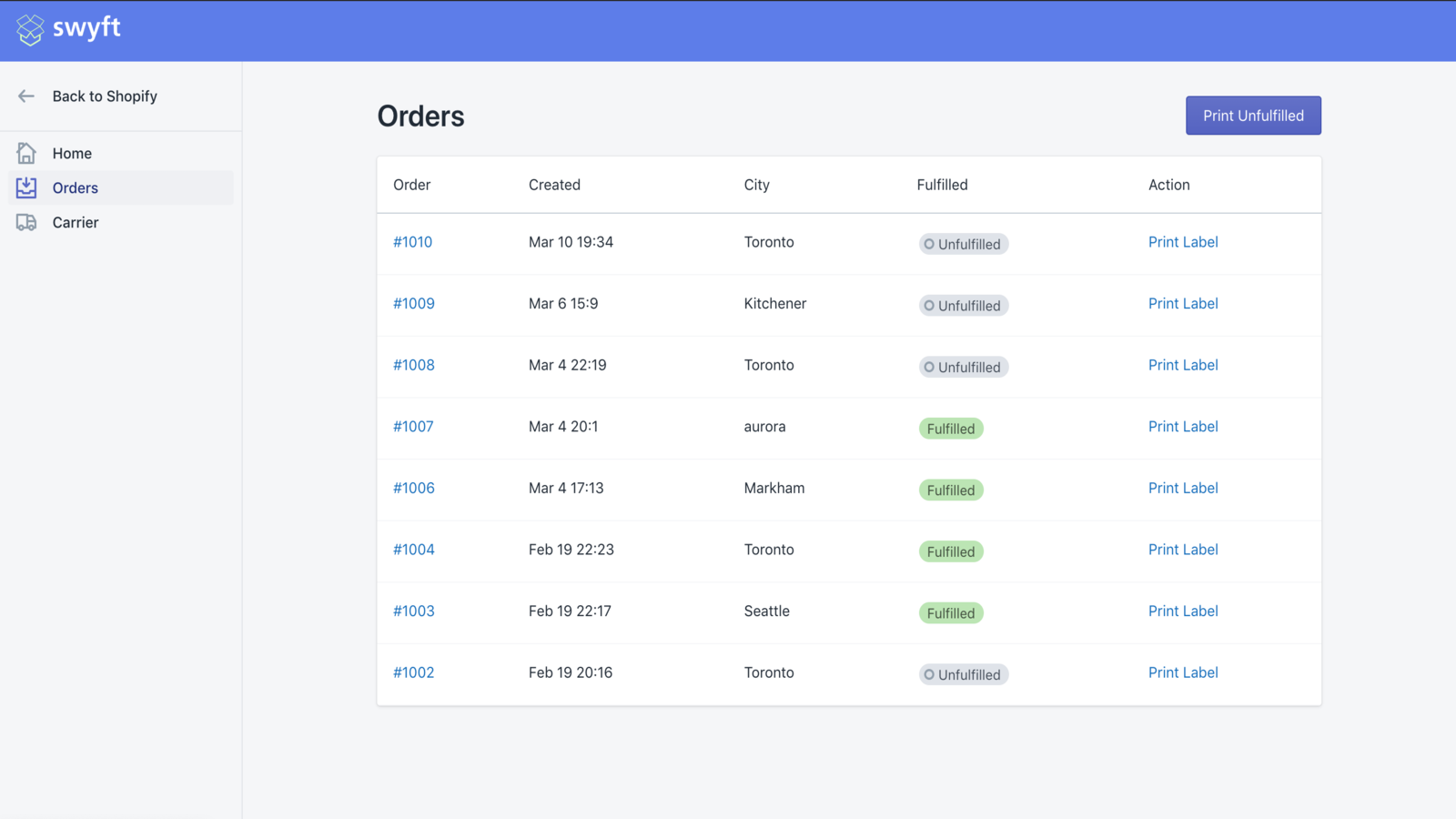 Manage same-day orders